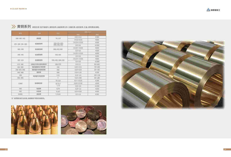 Brass strips of CLCP